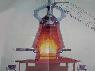 refractories used in the blast furnace