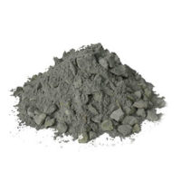 What is the Relationship Between the Ratio of High Alumina Castables and Indicators