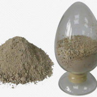 Introduction Of Refractory Materials For Boilers